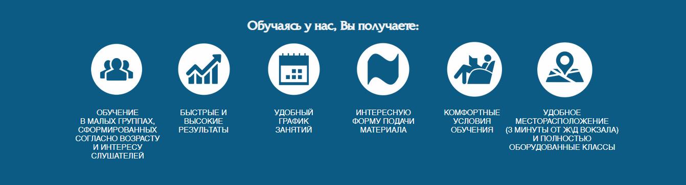 Языковой центр «Дарование Lingvo»